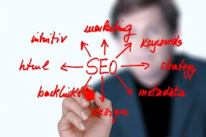 SEO Optimization Tirol